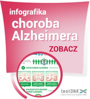 choroba alzheimera infografika